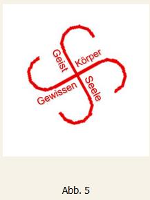 heilige swastika