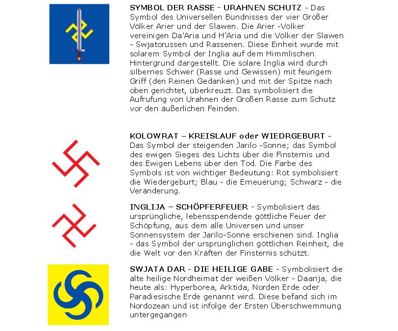 Sakrale Symbole Teil 1 – das Erwachen der Valkyrjar