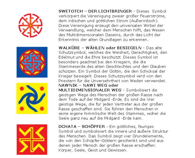 Symbole – das Erwachen der Valkyrjar