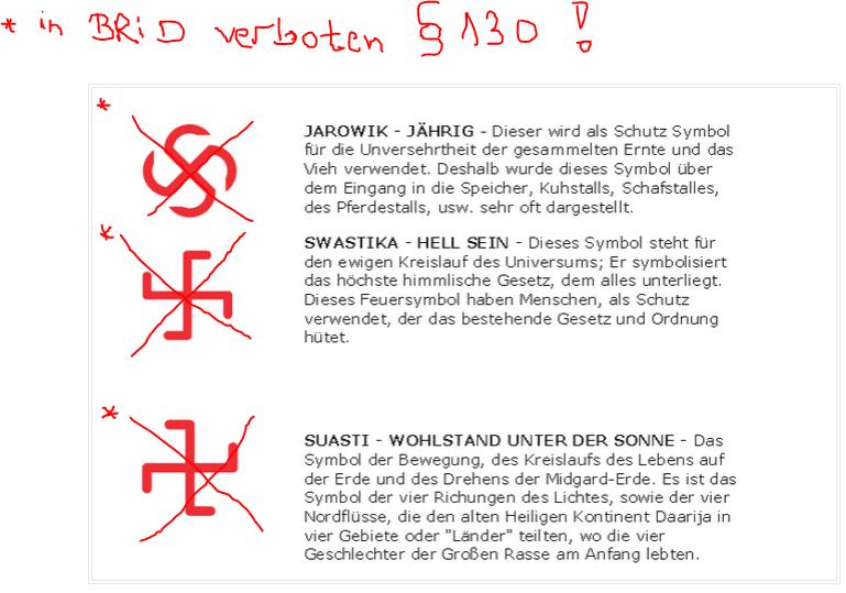 Sakrale Symbole Teil 2 – das Erwachen der Valkyrjar