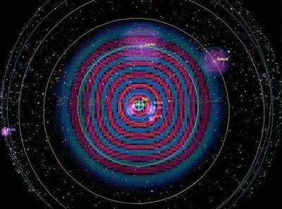 hyperdimensional-resonantes-sonnensystem