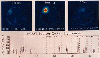 rosat-r-ntgenbilder-der-energieemissionen-des-jupiters