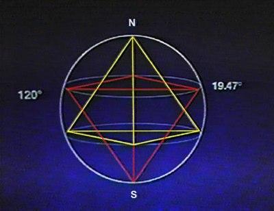 tetraedale-geometrie-im-innern-einer-rotierenden-kugel