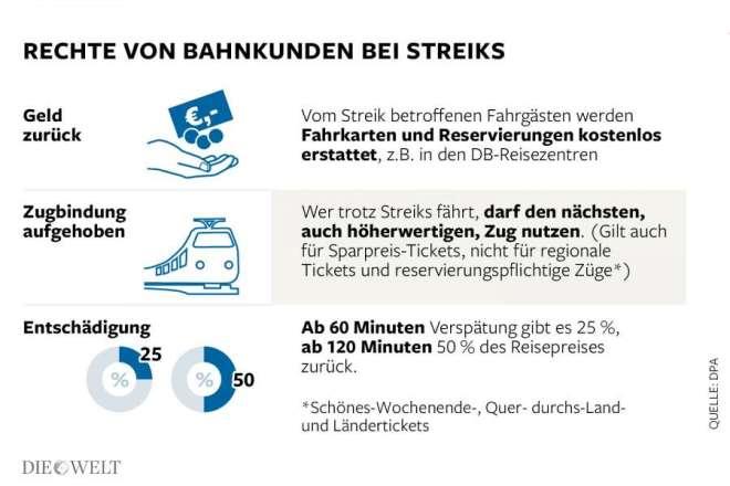 kundenrechte_im_bahnstreik_1