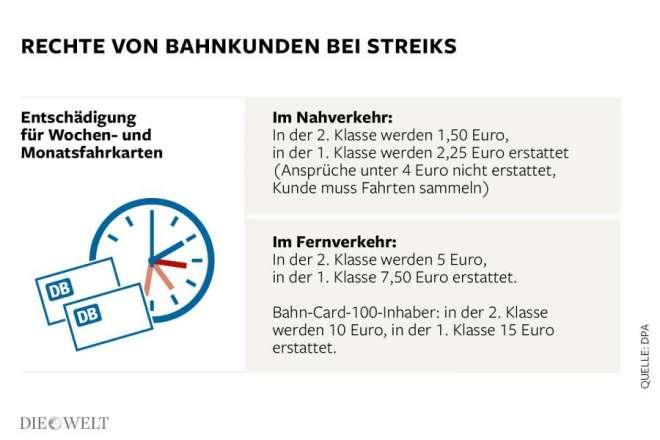 kundenrechte_im_bahnstreik_2