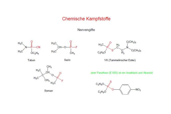 chemische kampfstoffe nervengifte