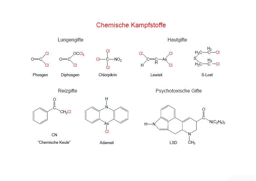 Chemische Kampfstoffe Das Erwachen Der Valkyrjar