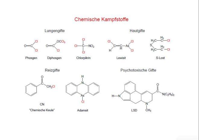 chemische kampfstoffe