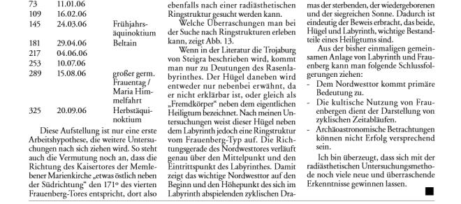 frauenberge 18