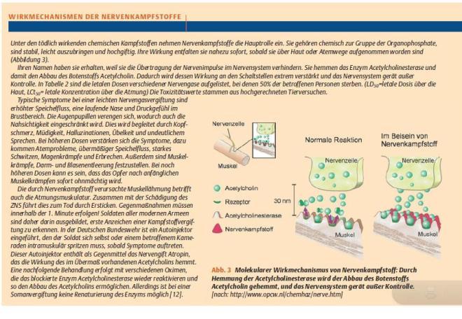 wirkmechanismen der kampfstoffe