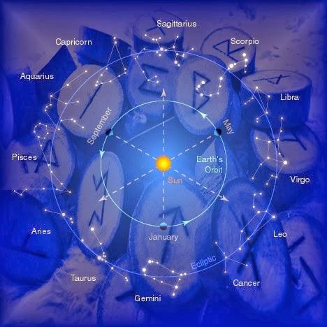 aries datiert Capricorn man