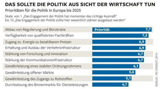 -Aenderung-Politik-as-Aufm