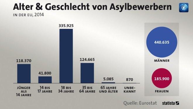 asylbewerber-127~_v-videowebl