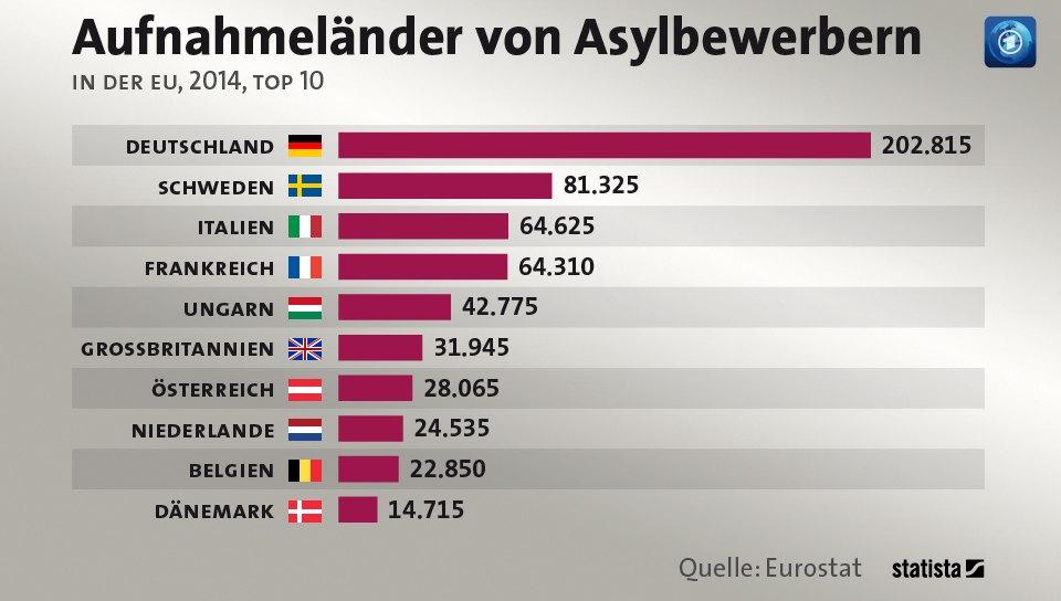 deutschlands sexuelle tragödie Goslar
