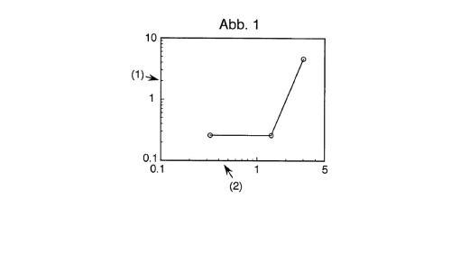 patent gedankenübertragung 26