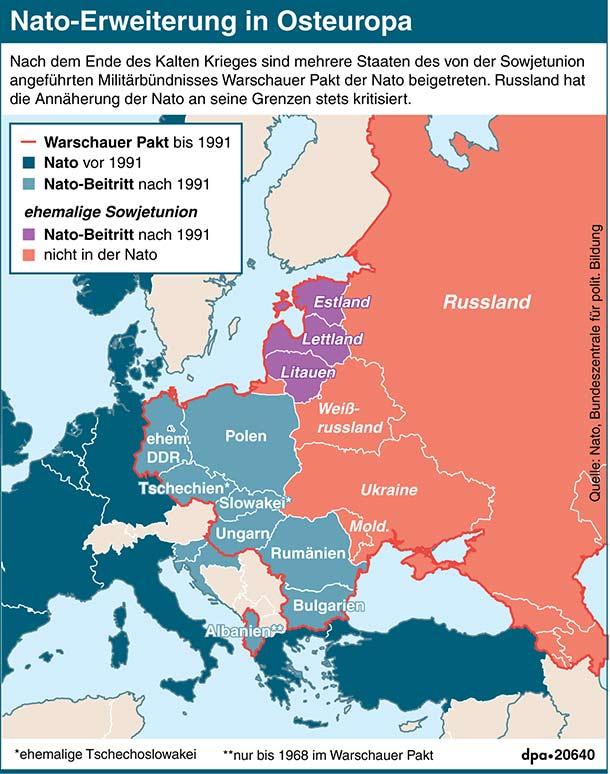 nato- rußland konfrontation