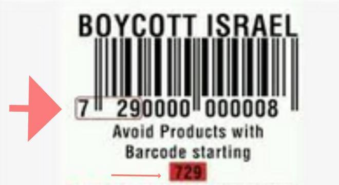 keine Ware aus Israel
