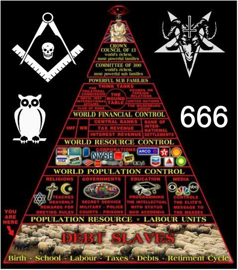 neue_weltordnung_satan_regierung