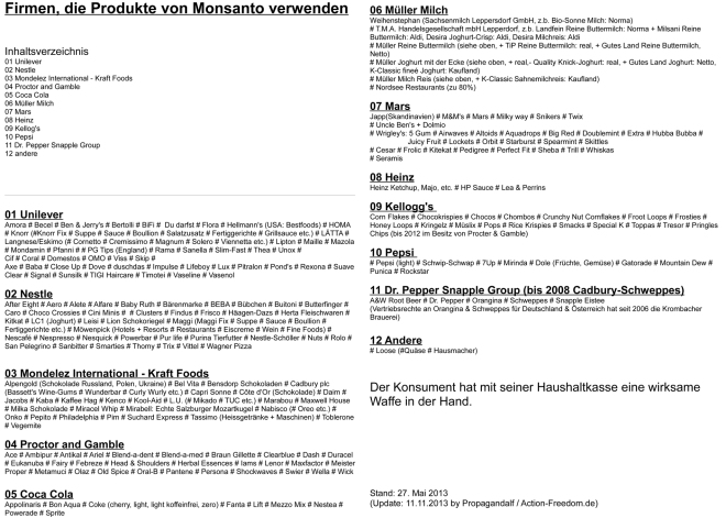 monsanto-liste-2013