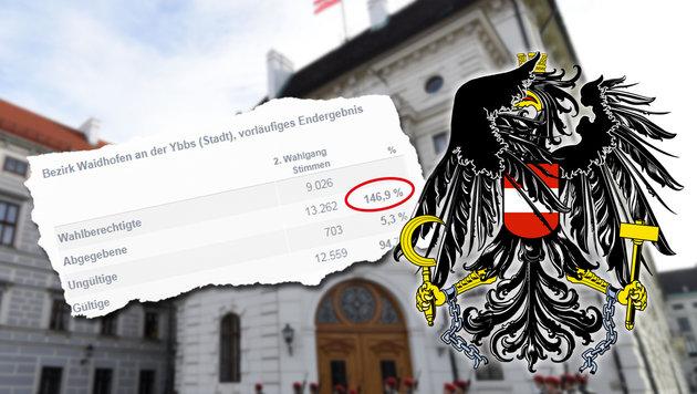 146.9_Prozent_Wahlbeteiligung_in_WaidhofenYbbs-Ministeriumspanne-Story-511598_630x356px_f7485978cf82fe16920485fcf3e464b3__146-wahlbeteiligung_1-s1260_jpg